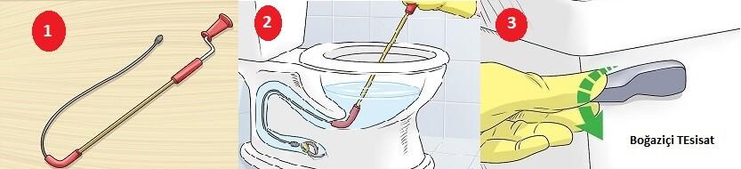 lavabo açma teli sustası